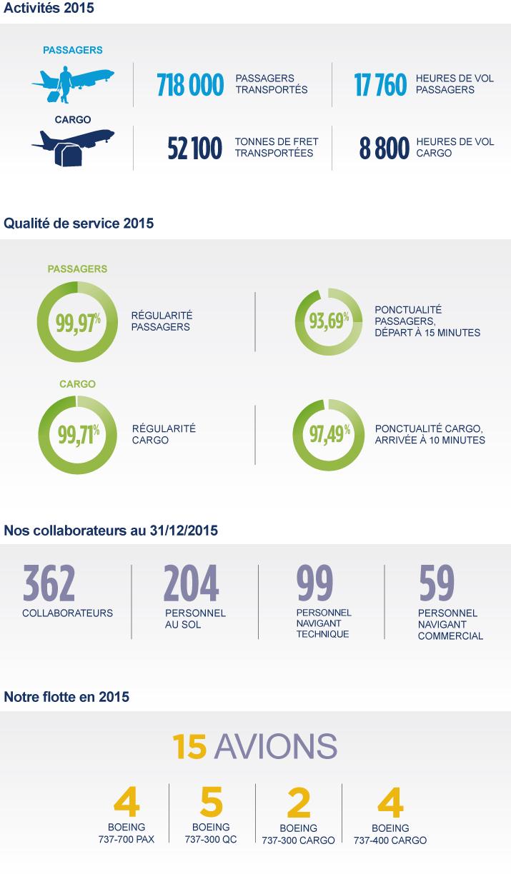 chiffres_cles_fr-2015