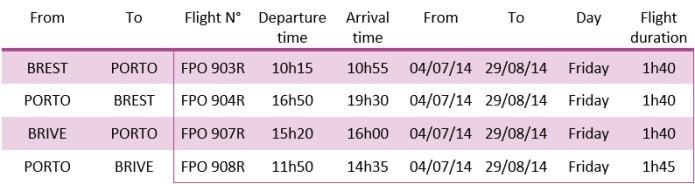 Tableau Vols Porto Ang V2 Asl Airlines France