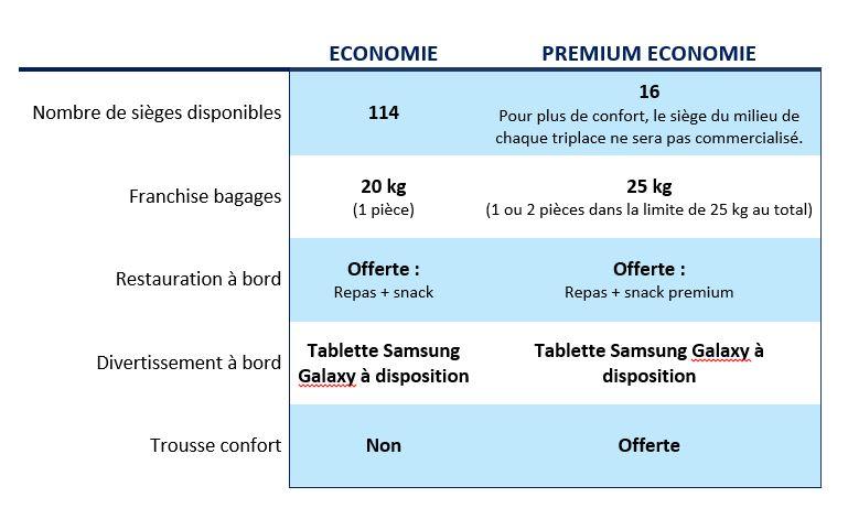 tableau-classes-voyage-halifax-2017-fr